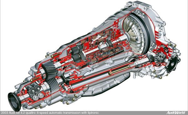Audi S8 Tiptronic