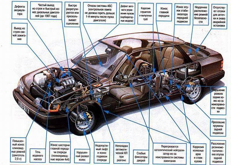 Ford Granada Scorpio 4x4