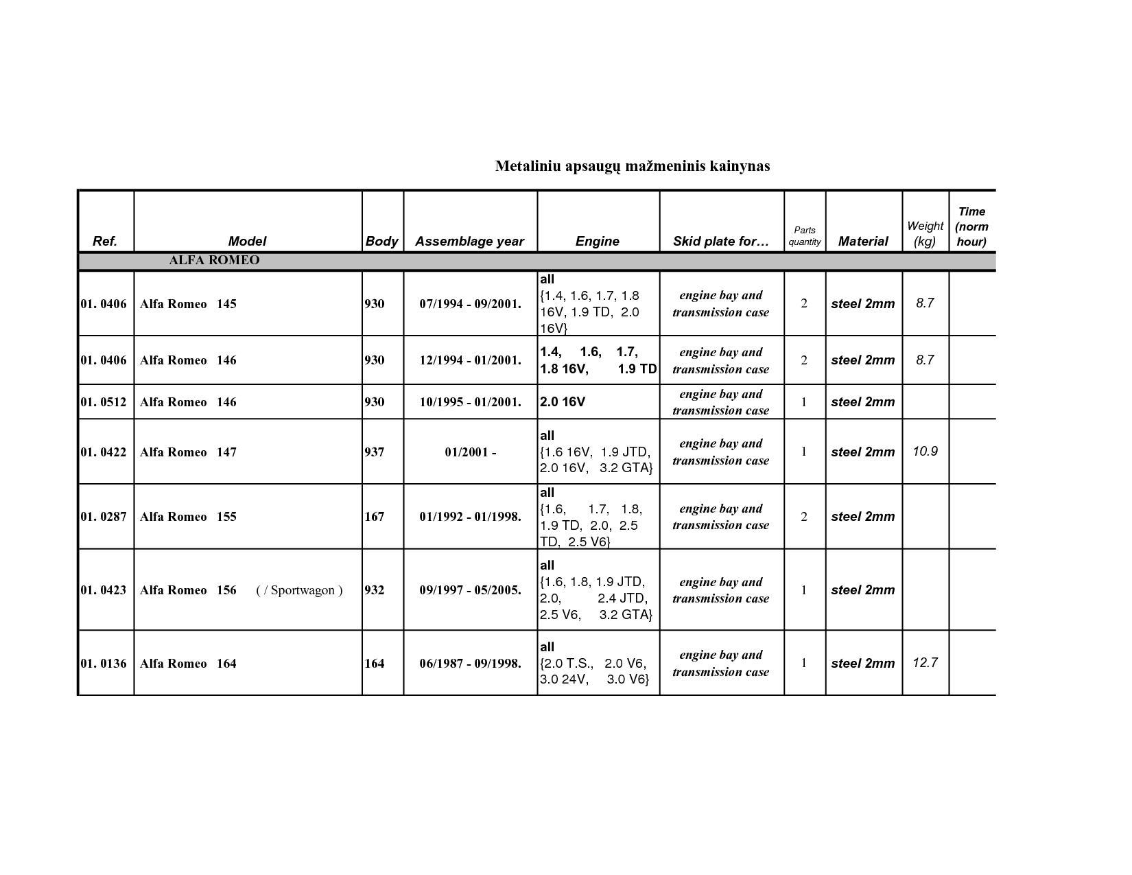 Doninvest Kondor 2.0 i 16V MT