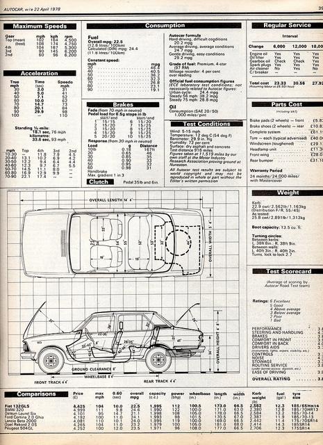 Fiat 132 2000 GLS