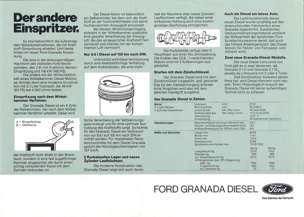 Ford Granada 2.1 Diesel