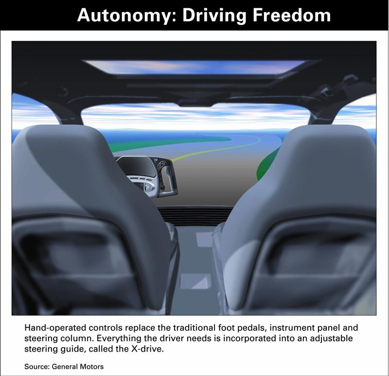 GMC Autonomy
