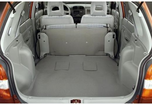 Mazda Demio 1.5
