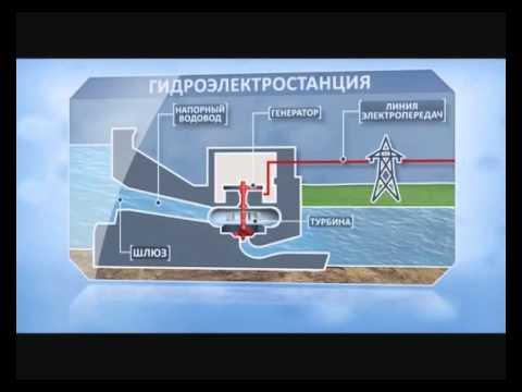 Moskvich Yuri Dolgorukiy 2.0 i