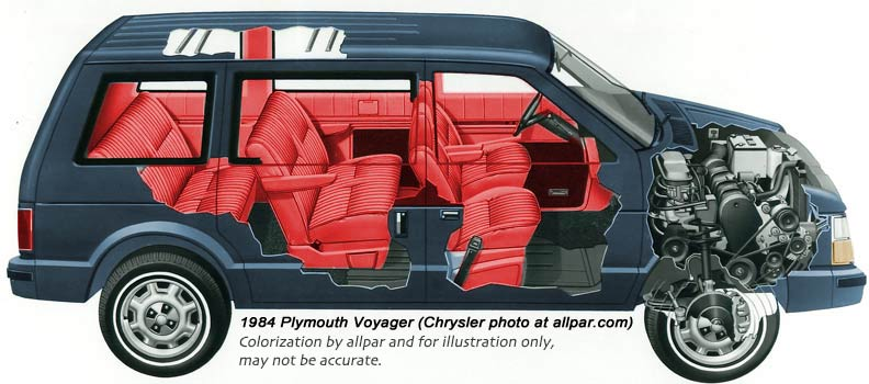 Plymouth Voyager 3.3 i 4WD SE