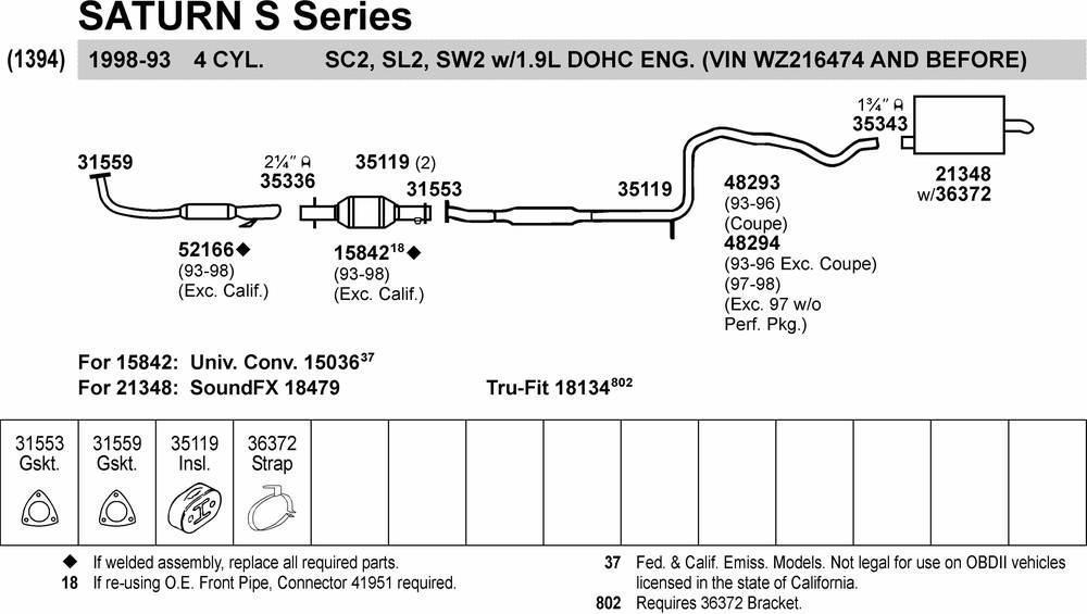 1999 saturn sl2 exhaust system diagram wiring diagram u2022 rh championapp co saturn sc1 exhaust system diagram saturn sl2 exhaust system diagram