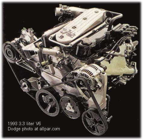 Chrysler Grand Voyager 3.3 V6