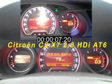 Citroen BX 19 D
