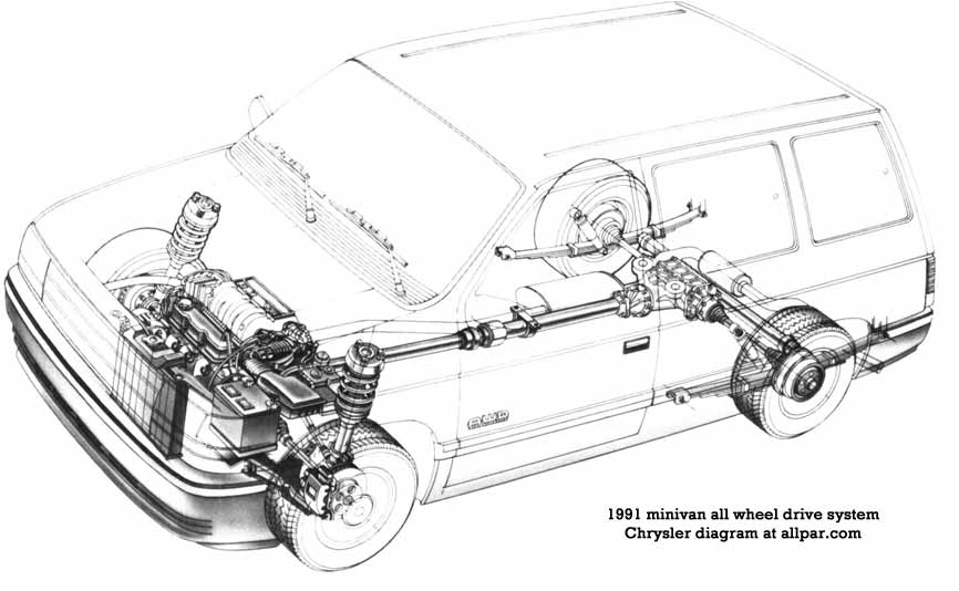 Dodge Caravan 3.8 AWD