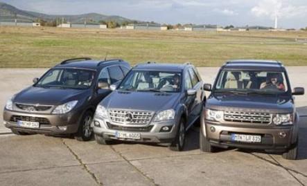 Hyundai ix55 3.0 V6 CRDi