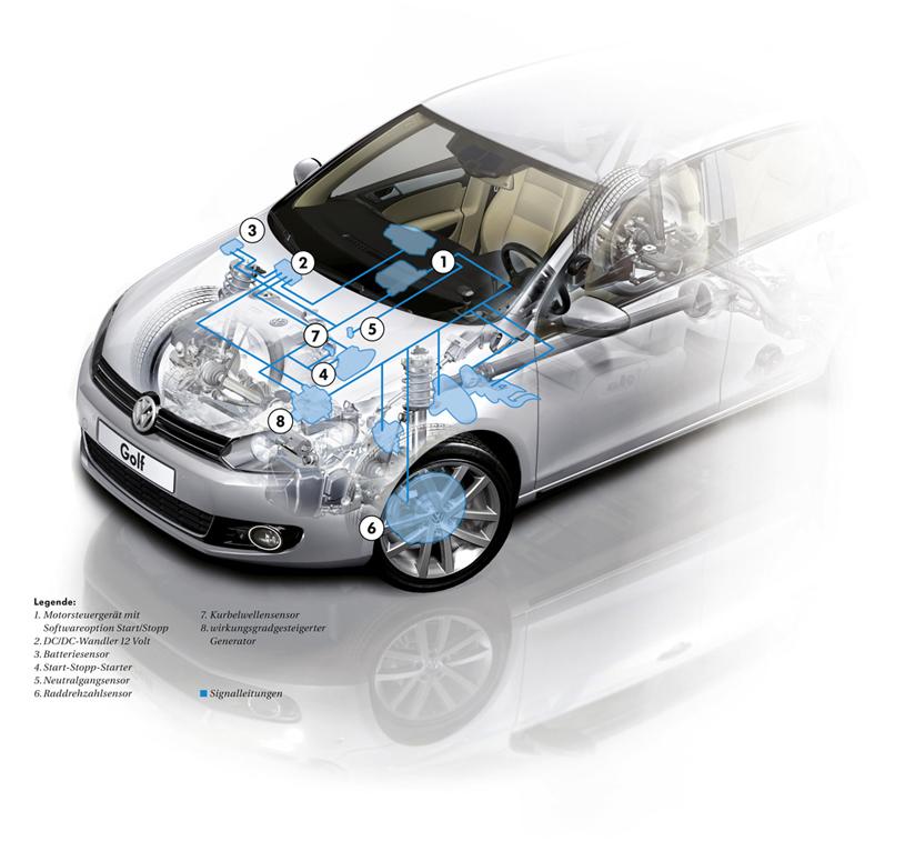 Volkswagen Golf 1.6 TDI BlueMotion MT