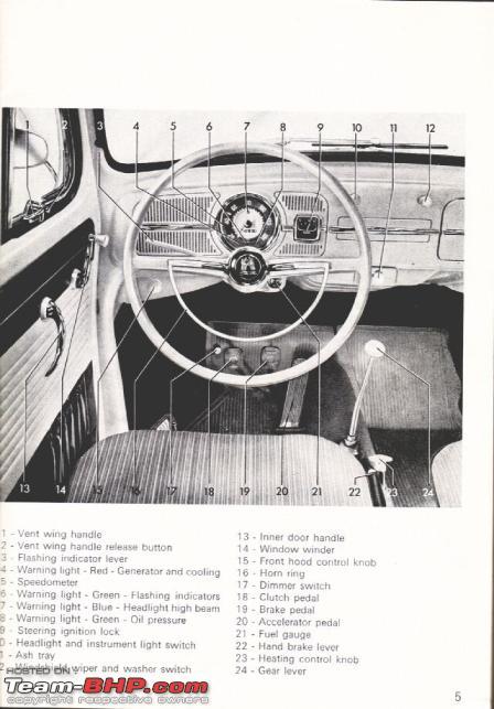 Volkswagen Kafer 1.2 (42005)
