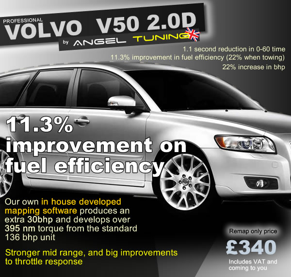 Volvo 740 2.0