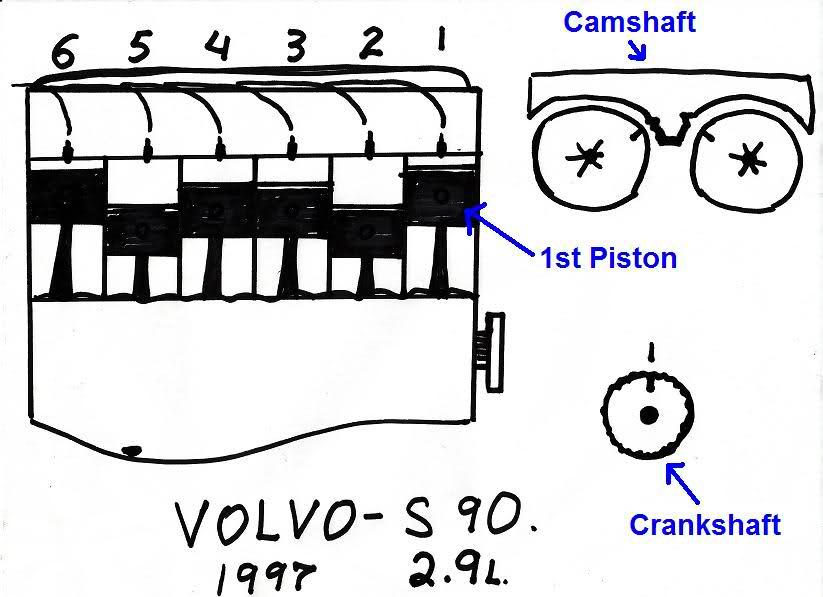 Volvo S90 2.9 24V