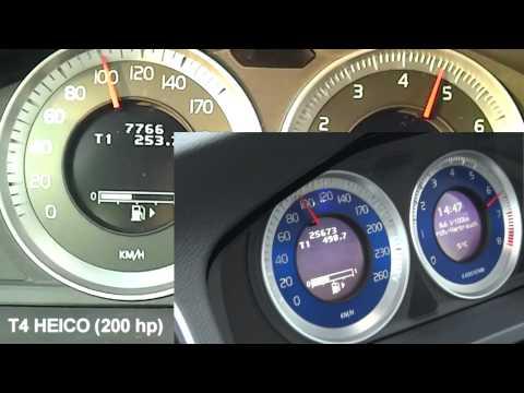 Volvo V60 T3