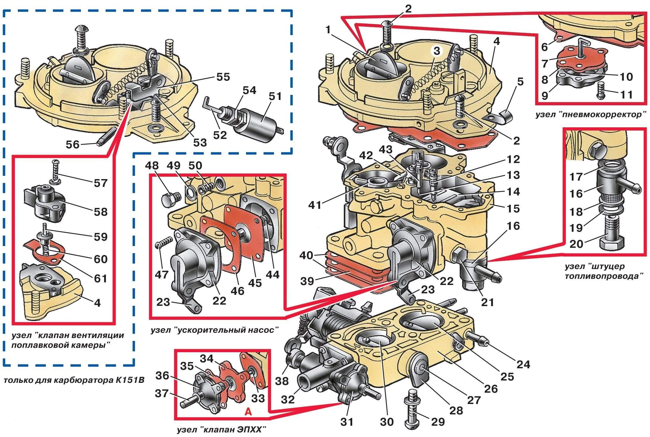 UAZ 31512 2.45