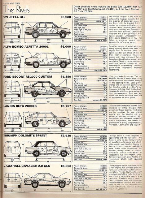 Volkswagen Jetta 1.6 GLI